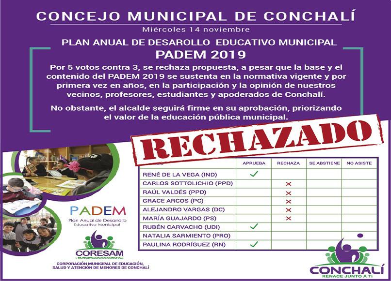 Votación Plan Anual de Desarrollo Educativo Municipal 2019